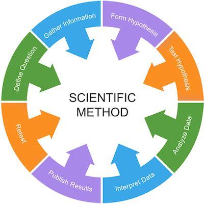 Write Scientific Reports - The Library: University of Waikato